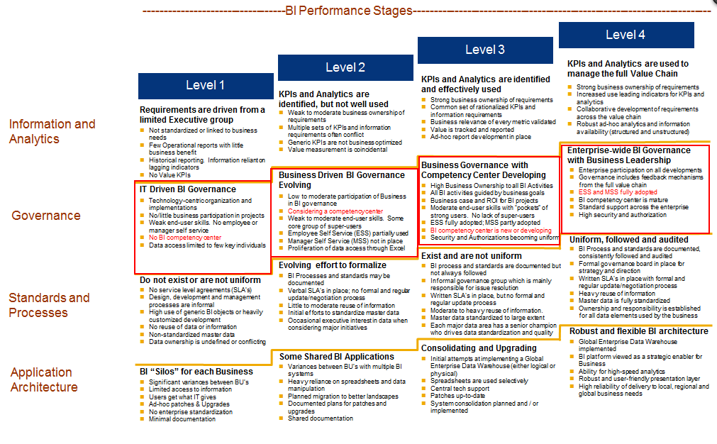 """google inc full strategic appraisal And appraisal 8 learning outcomes after studying this chapter you should be able to: we discussed """"strategic planning,"""" which provides inputs into what we want."""